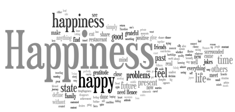 Toughts on Happiness in Indonesia